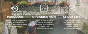 organisation-locadventure