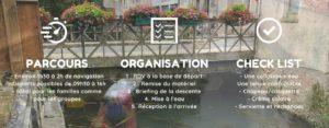 parcours decouverte locadventure organisation